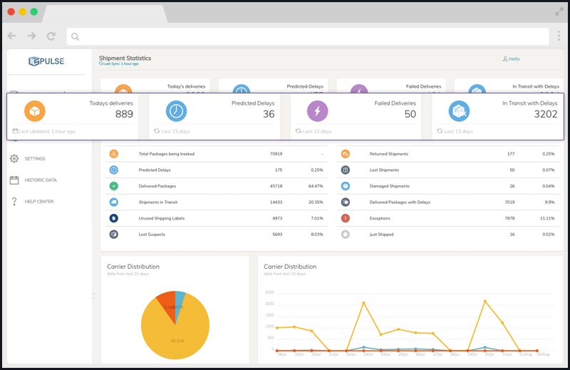 lateshipment.com pulse dashboard