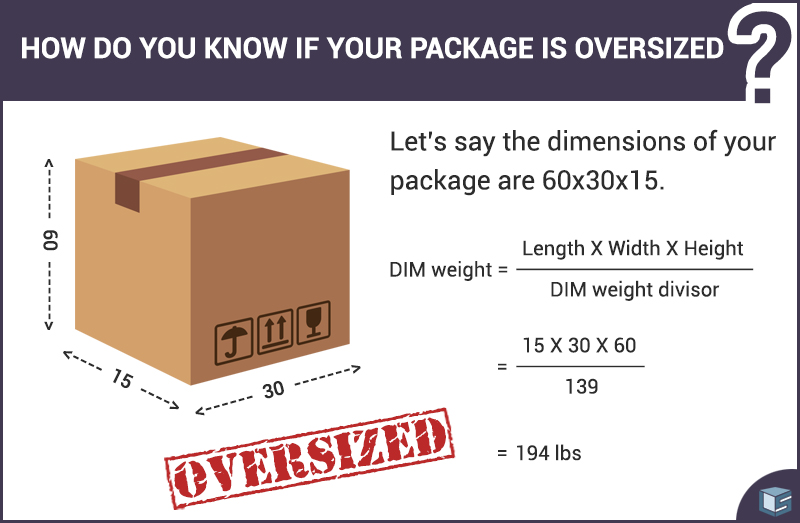how to calculate dim weight for your package