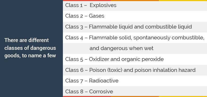 classification of hazardous materials