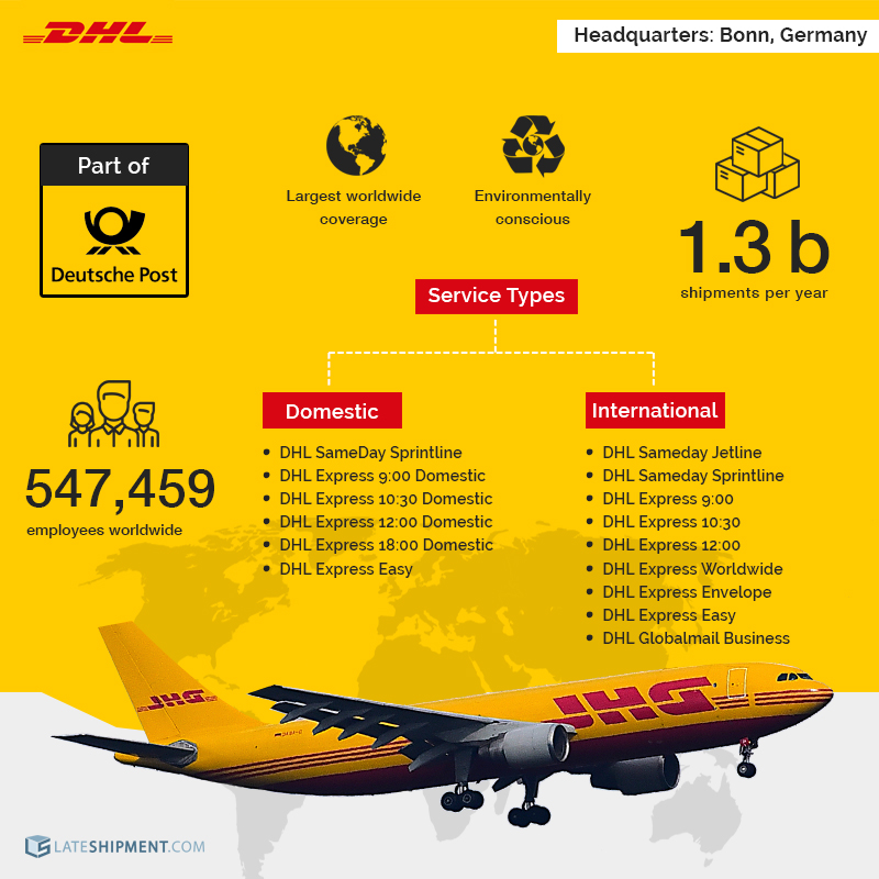 Dhl Pickup Locations >> Shipping Carriers Compared Dhl Vs Fedex Vs Ups In 2019