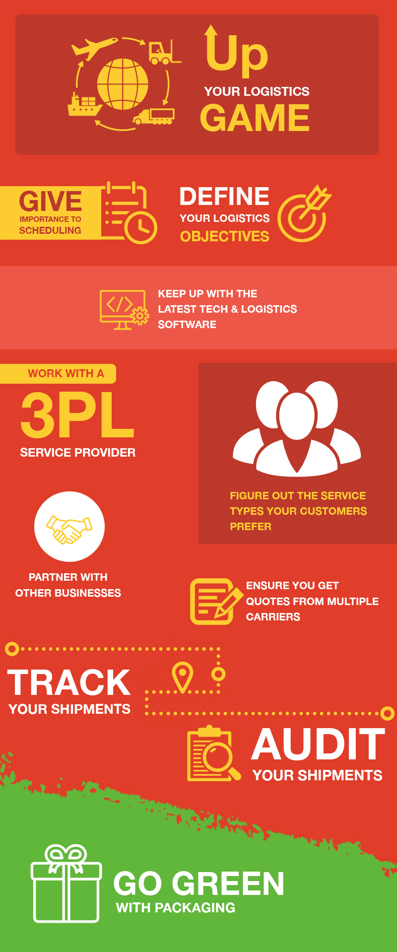 Infographic of some logistics best practices