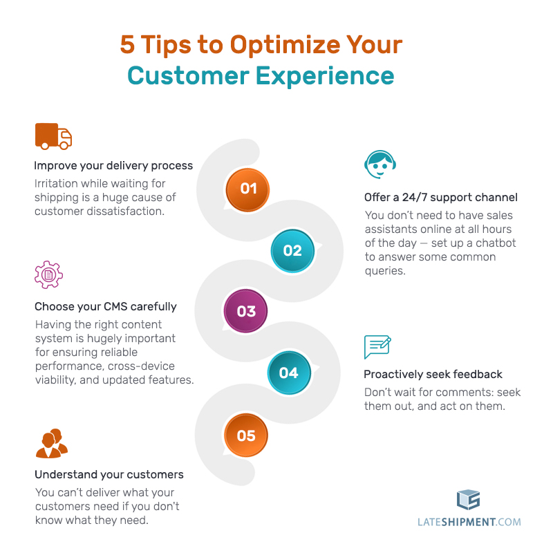 Tips to Optimize Customer Experience