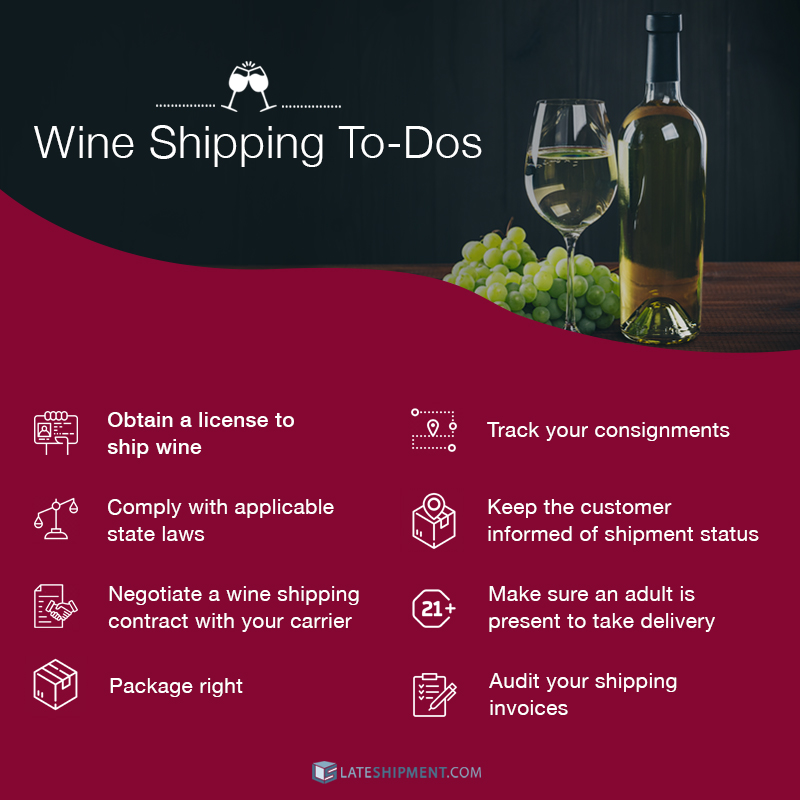 Infographic on the best practices of shipping wine