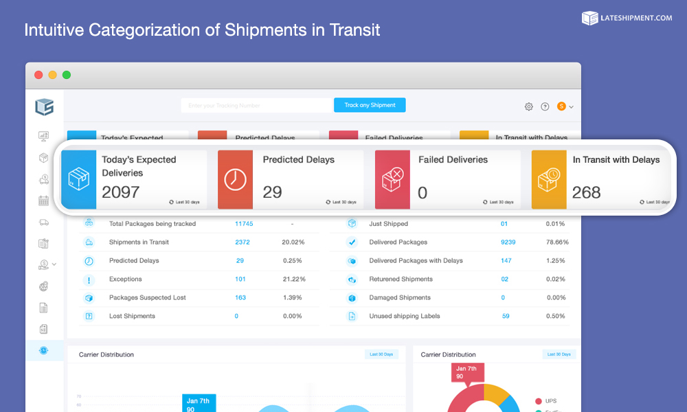 Pulse 2.0 feature of shipment categorization