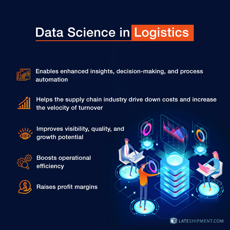 The benefits of data science to logistics