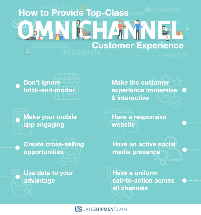 An infographic about omnichannel customer experience