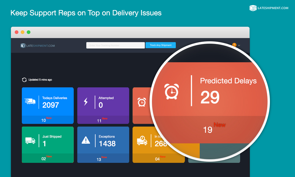 A dedicated dashboard for your customer support team from LateShipment.com