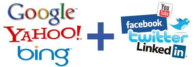 SEO + Social Media Marketing