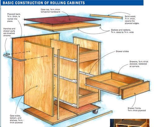 workshop cabinet design plans