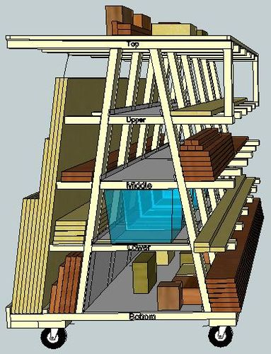 Pdf rolling lumber storage rack plans plans free for Rolling lumber cart plans