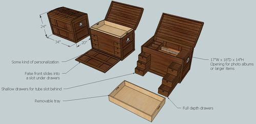 steamer trunk plans and hardware