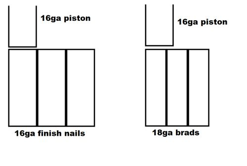 Head of One Nail And Part