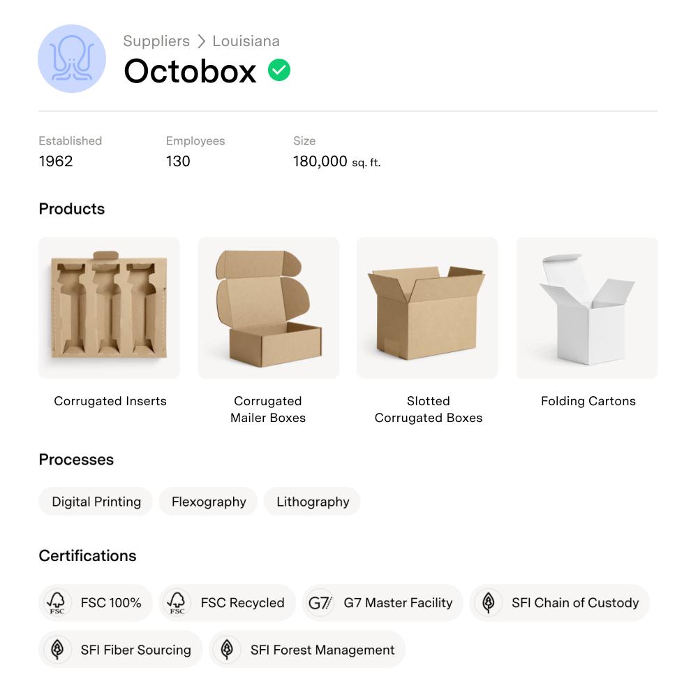 Supplier profile