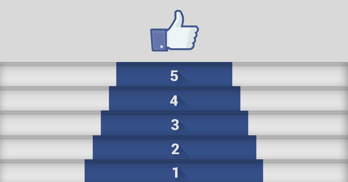Facebook Ad Success