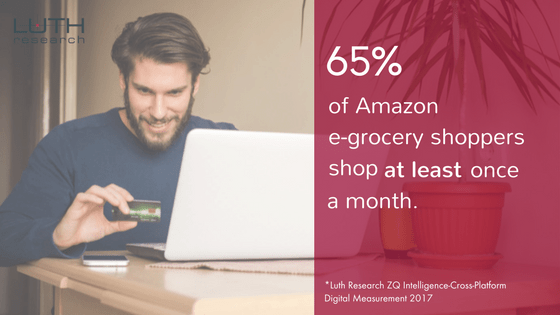 65% of amazon e-grocery shoppers shop at least once a month.