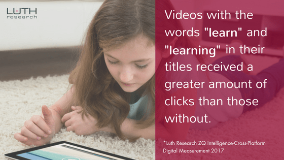 "Videos with the words ""learn"" and ""learning"" in their titles received a greater amount of clicks than those without."