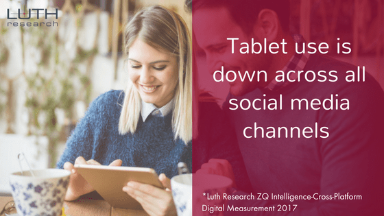Tablet use is down across all social media channels