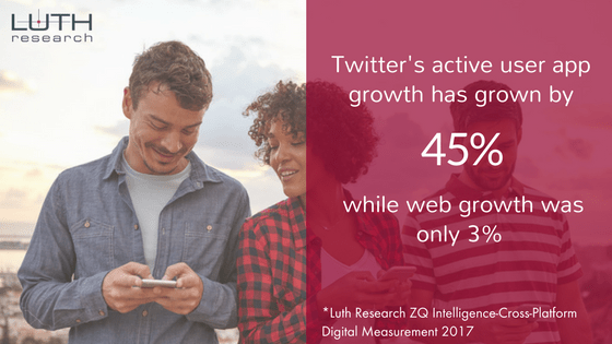 Twitters number of active users are growing