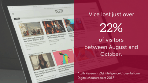 Vice lost just over 22% of visitors between August and October.