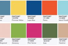 Pantone Color Trend Report Spring 2017