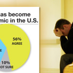 Research: Suicide is epidemic but doesn't lead to hell, Americans say
