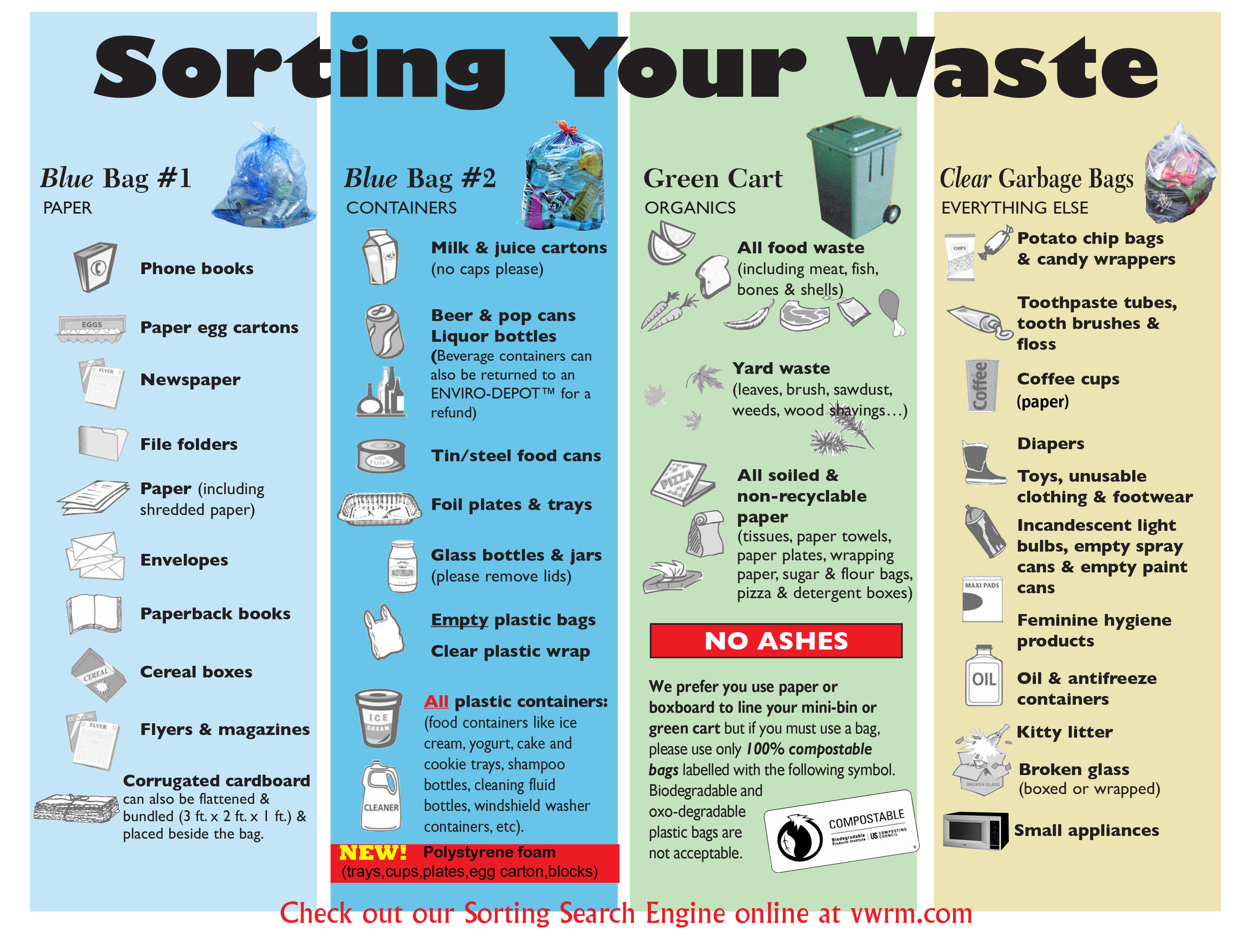 Home Repair Waste Sorting Guide Concorp Inc