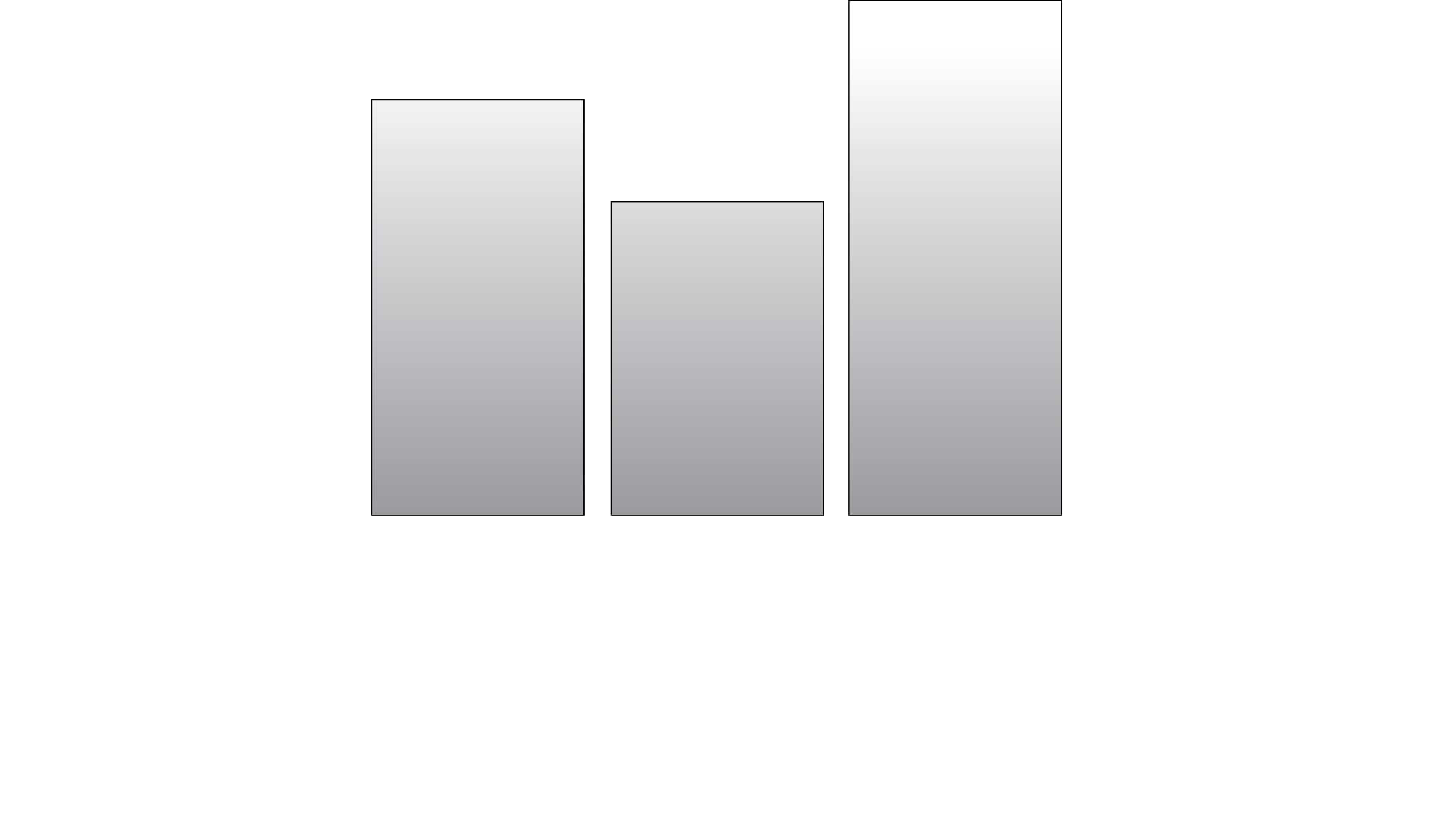 Forthright Properties