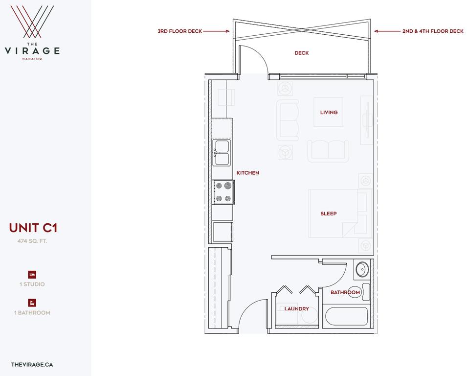 Nanaimo British Columbia Apartment For Rent