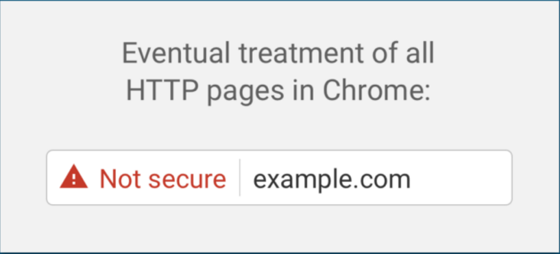 Image of eventual treatment of all HTTP pages in Chrome