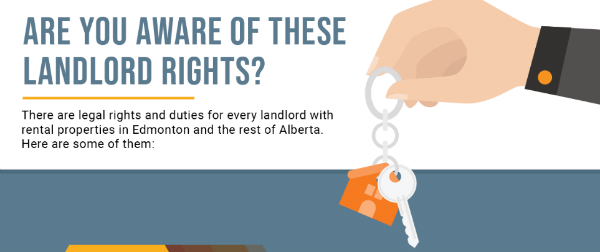 Are You Aware of These Landlord Rights?
