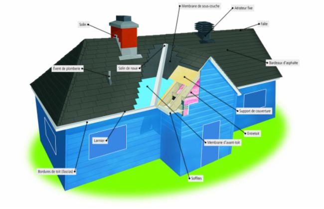 Inspection de l'extérieur Inspection pré-achat, pré-reception, pré-vente et préventive Inspection R-A Résidentielle. Inspection pré-achat, pré-reception, pré-vente et préventive