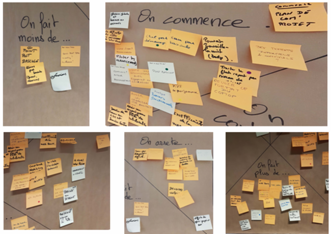 Animation en mode agile et visuel Coaching Recrutement Assistance animation team building