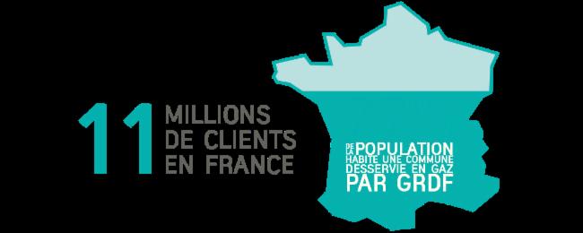 Mon Agence Blois La Distribution du Gaz Naturel et du Biométhane La Distribution du Gaz Naturel et du Biométhane