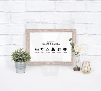 Personalised A4 Family Favourites Silhouette Icons Print