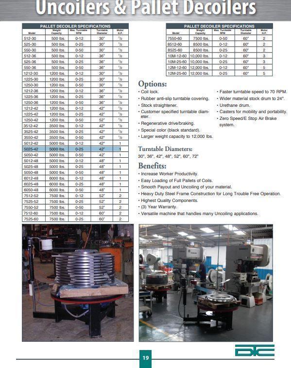 "5000 LB X 42"" DURANT TOOL MODEL R50-25 MOTORIZED HORIZONTAL COIL REEL PALLET DECOILER: STOCK #13483"