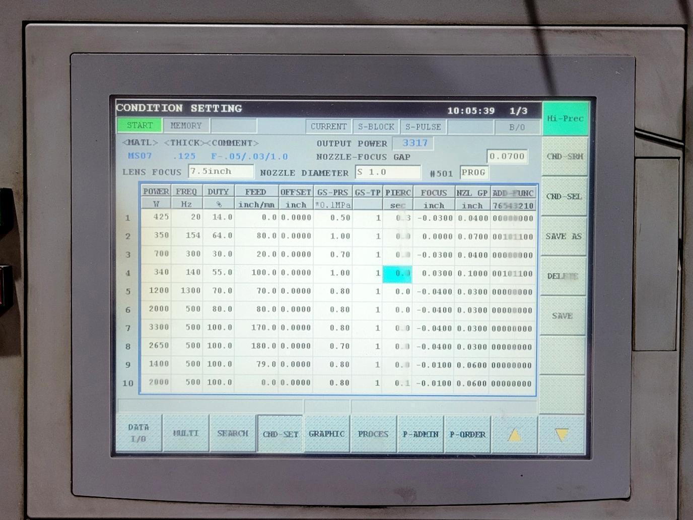 Mitsubishi ML3015LVP (2006) CO2 Laser