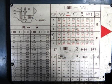 "15"" X 54"" LEBLOND SERVO-SHIFT ENGINE LATHE, Model Servo-Shift 1, (2) 10"" Chucks 3&4 Jaw, 16"" Swing, 2.25"" Thru Hole, Tailstock w/ 54"" Between Centers, Steady Rest, Inch /Metric Threading, Taper Attachment, Radius Attachment Set, New 1983."