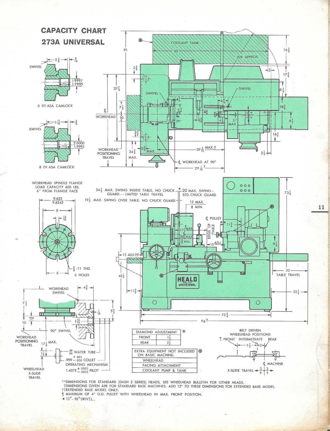 "Cincinnati-Milacron / Heald No. 273A Universal Internal Grinder (Extended Base and 4"" riser), S/N 48078G4239."