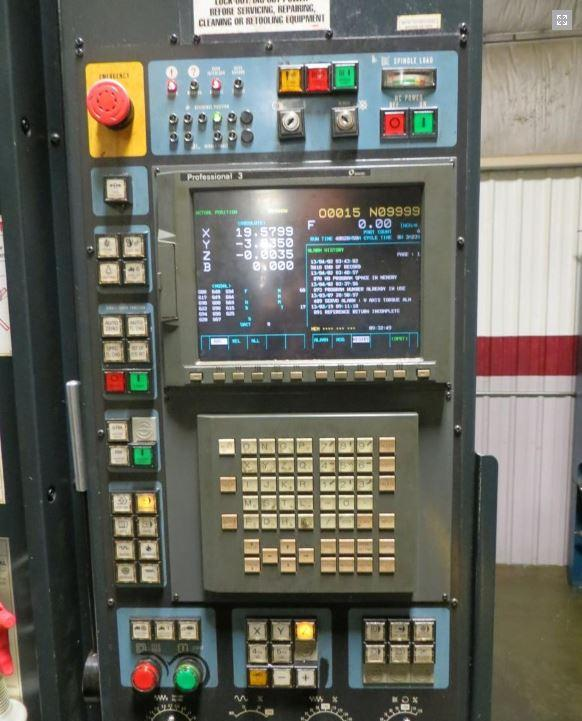 CNC Control Overall