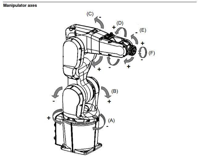 VBX-160 MultiGrip Universal CNC Part Loader Featuring ABB IRB 1200 Robot