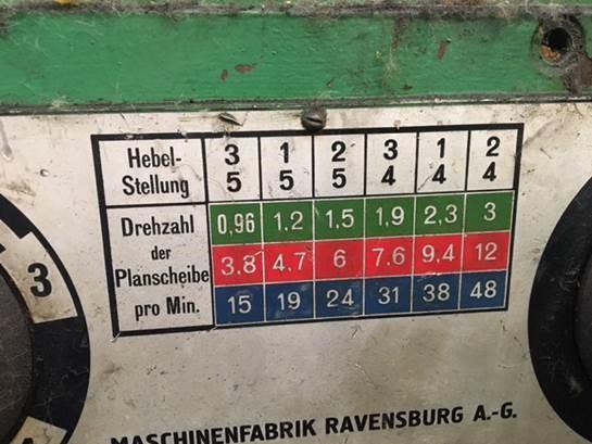"""120"""" x 120"""" RAVENSBURG MODEL PKZ 16/ III FACING LATHE"""