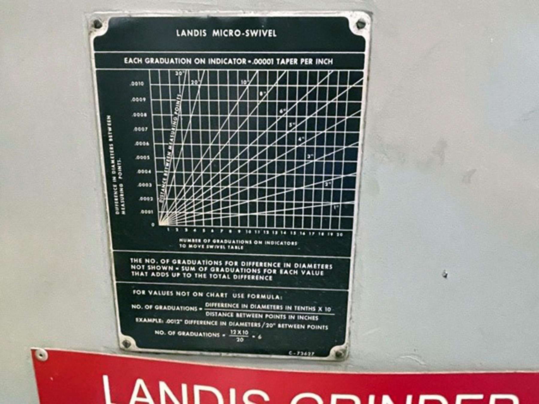"USED, 18"" X 72"" LANDIS TYPE 3RH UNIVERSAL O.D. CYLINDRICAL GRINDER"