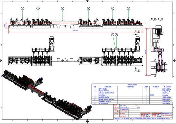 "5"" (127mm) x 6.35mm FMC / ZEM Makine Tube Mill Line New in 2021"