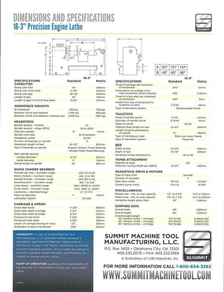 """16""""/25"""" x 80"""" SUMMIT, Gap, 20-2000 RPM, Inch/mm, 3"""" Hole, Taper, S.R., 10 HP, New"""