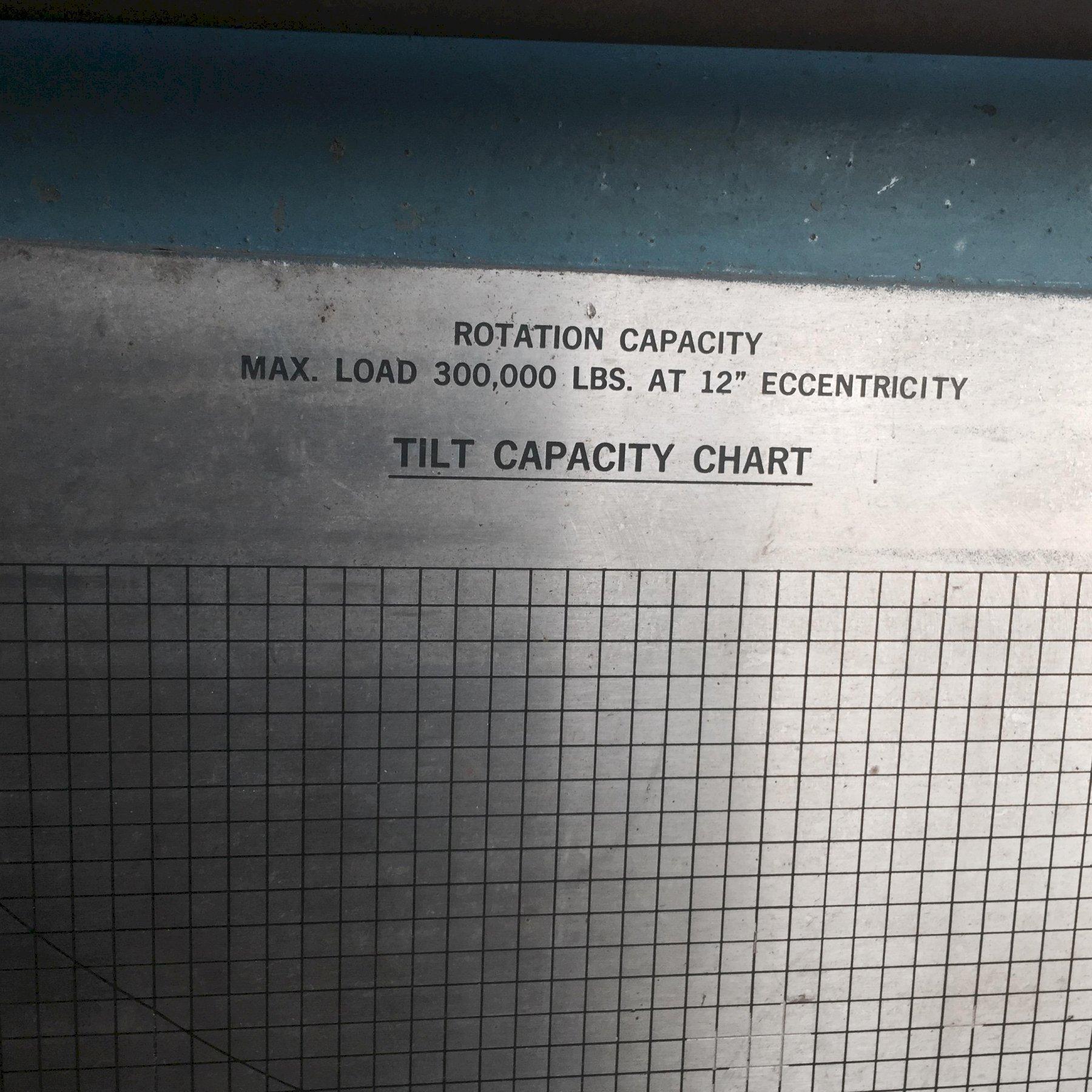 300,000 lb Aronson Welding positioner, Model 3000P,  26' table. 1973