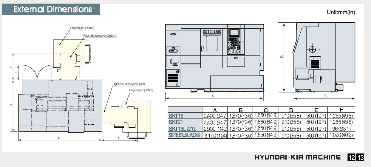 2008 Hyundai Kia SKT-21L - CNC Horizontal Lathe