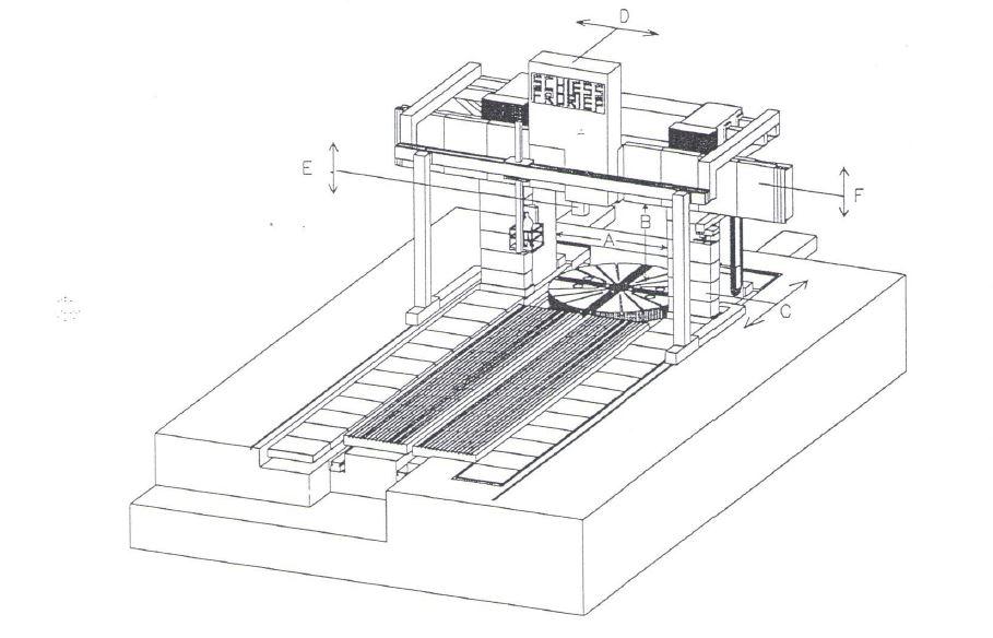 SCHIESS FRORIEP 63 FZG Planner Mill