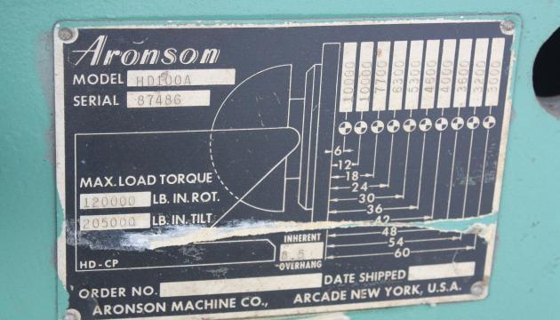 10,000# Aronson Welding Positioner