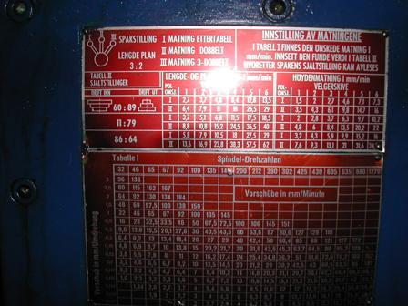 """2"""", 18""""x24""""x40"""", 21""""X18"""" ROTAB, TLSTK, 2.5 HP"""