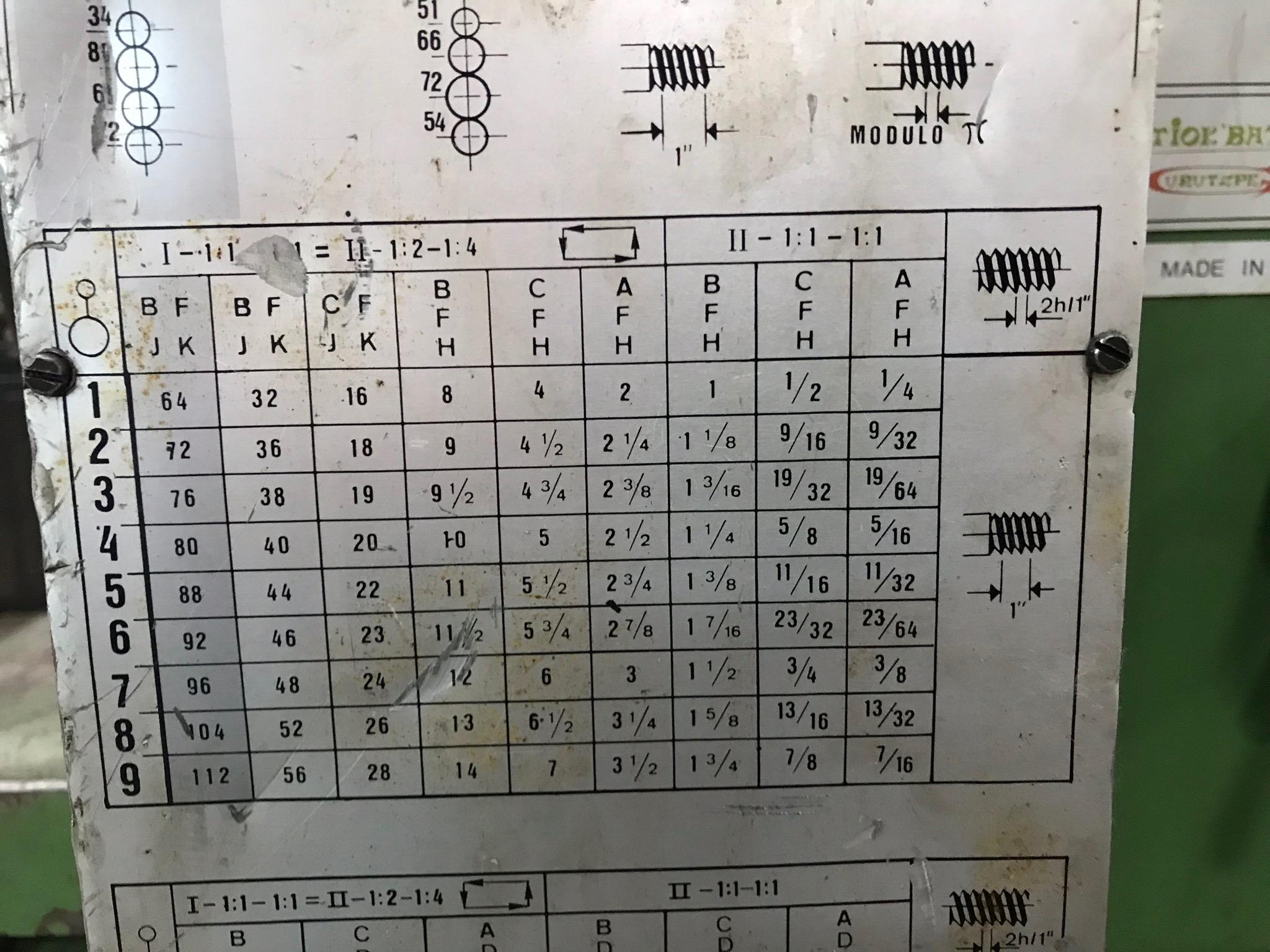 "32"" X 120"" TIMEMASTER / GURUTZPE OIL COUNTRY ENGINE LATHE, 10"" HOLE, F & R 10"" HOLE CHUCKS, 500 RPM, RAPIDS, 32"" GAP, 19"" OC,  TAPER, AUTO THREADING, NICE!, 1982"